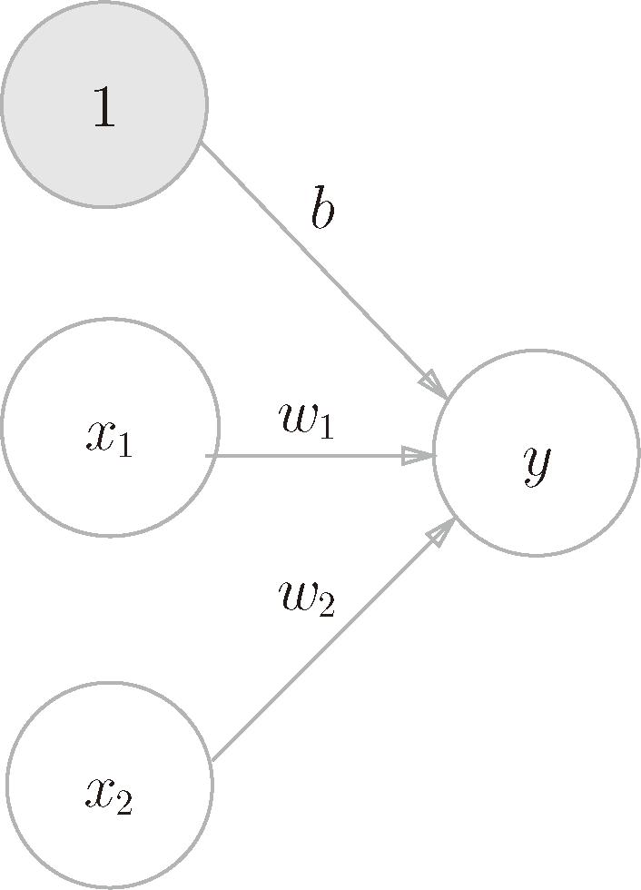 深度学习入门:基于Python的理论与实现(3):神经网络 3.1.2