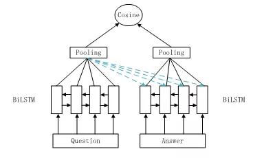 携程AI助力产品内容化实践