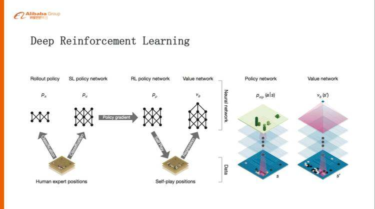 阿里巴巴为什么要选择星际争霸作为AI算法研究环境?