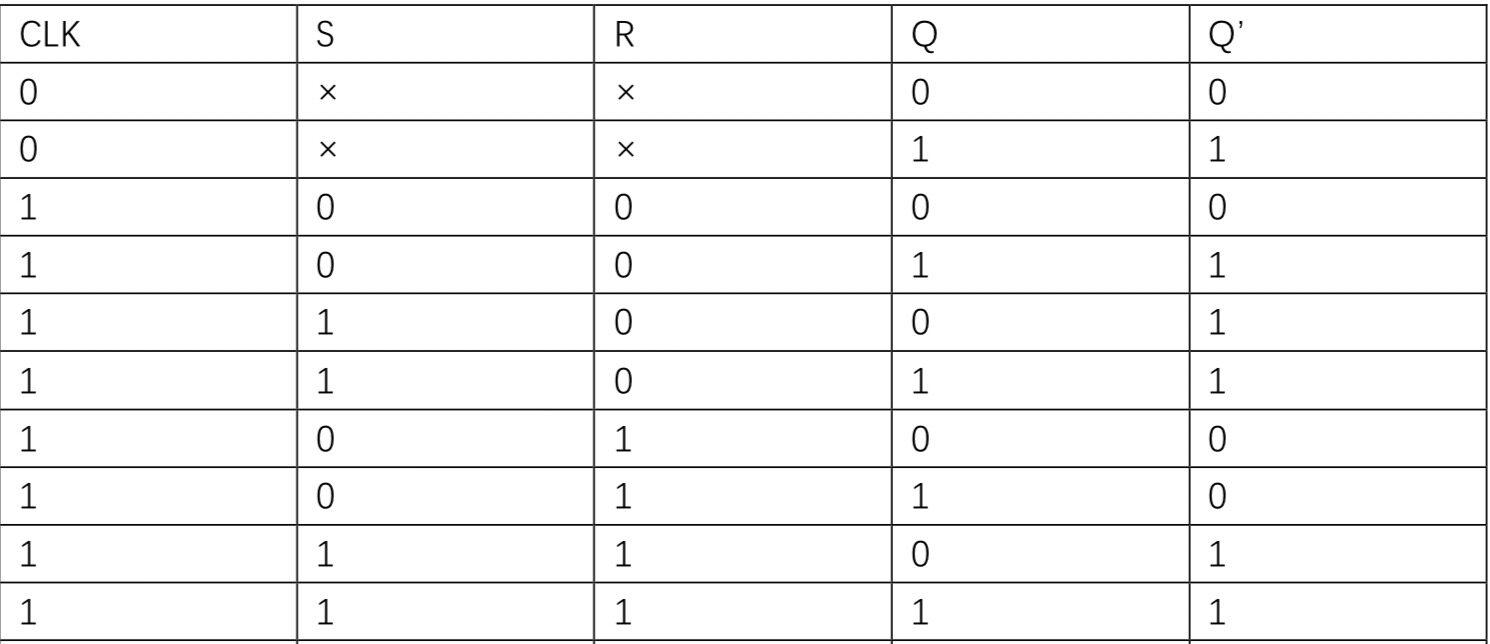 微机原理:锁存器的基本原理介绍