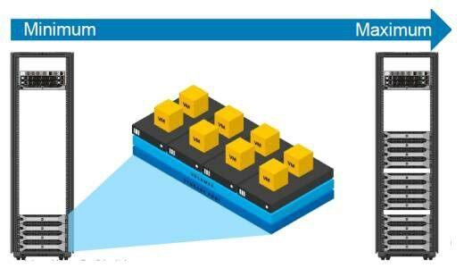 Azure Stack一体机探究 — 揭开黑盒子的神秘面纱