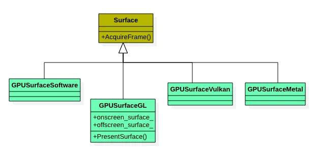 超详解析Flutter渲染引擎 | 业务想创新,不了解底层原理怎么行?