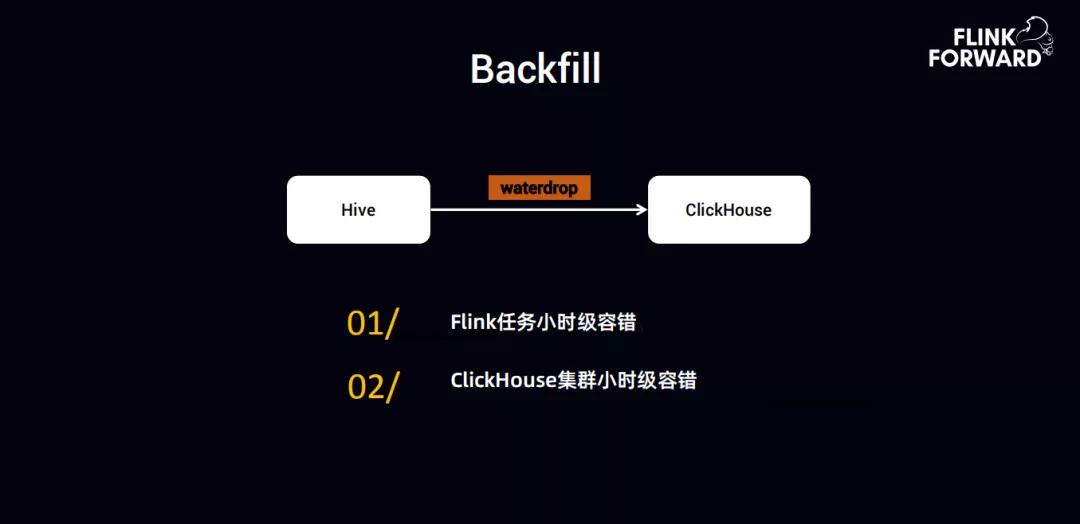 趣头条基于Flink+ClickHouse的实时数据分析平台