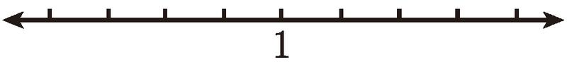 普林斯顿微积分读本(修订版)(14):函数、图像和直线 1.6