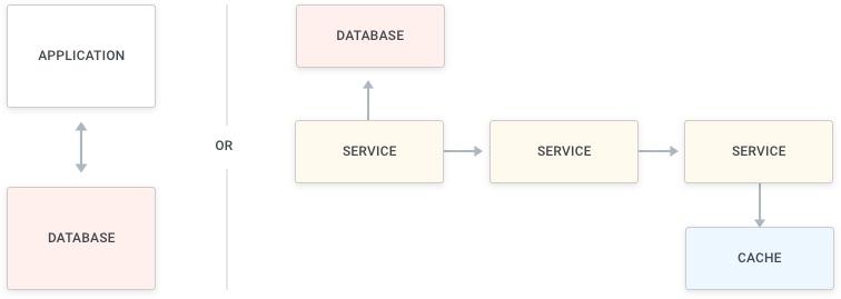 开源服务网格框架 Kuma 可应用于任何平台