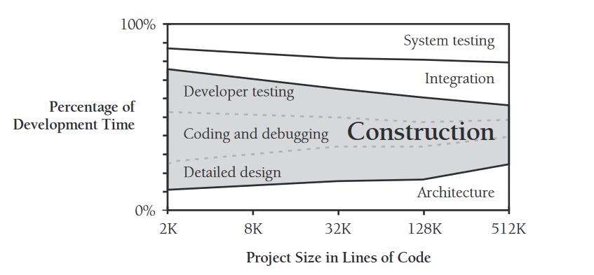 Kotlin与Java之争