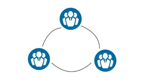 工程师文化和分布式敏捷团队