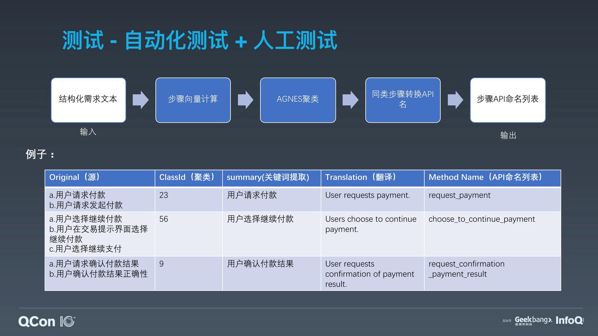 基于 C++ 构建微信客户端跨平台开发框架